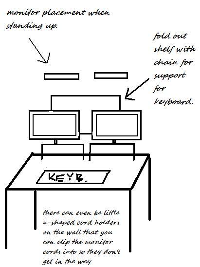 Never Listless: First Floor Plans, Part 6: Scott's Office
