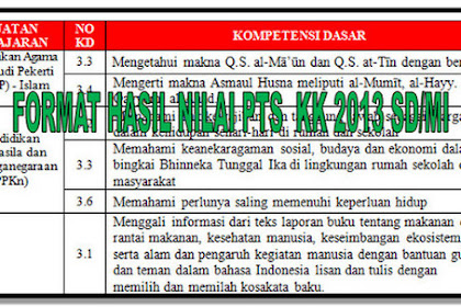 Contoh Format Laporan Hasil UTS Kurikulum 2013