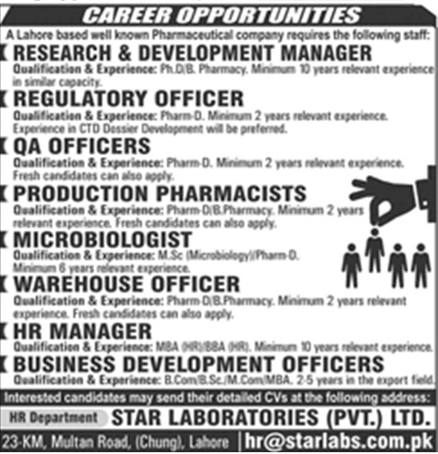 Research, QA Officer, Production,
