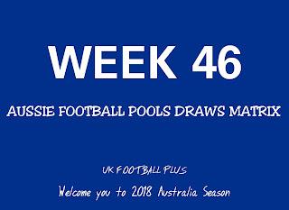 Aussie football pools draws matrix