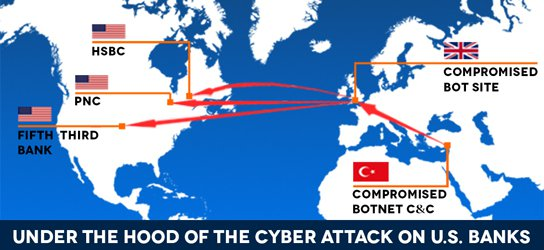under the hood of cyber attack on US : ehack
