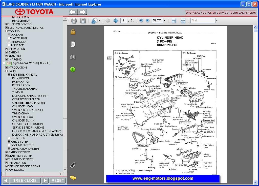 Service  U0026 Spare Parts Catalog  Toyota Land Cruiser 200