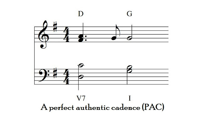 The very strongest PAC occurs when the second chord, the I/i chord, has the root of the chord on both the bottom and the top of the stack of notes; this makes for a very high-impact sort of end to a song.