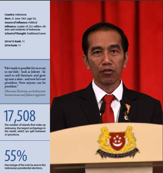 Royal Islamic Strategic Studies Centre: His Excellency President Joko Widodo