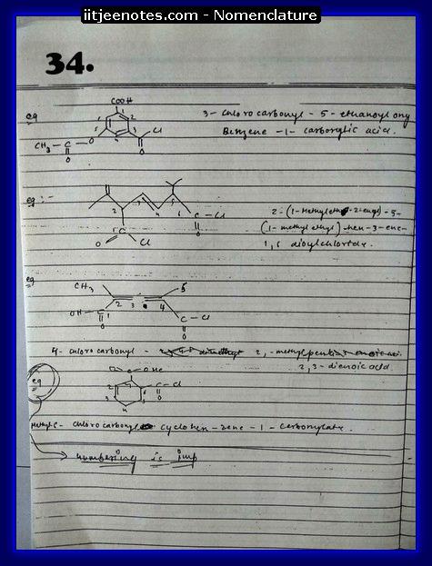 Nomenclature Notes IITJEE2