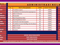 Aplikasi Administrasi Kelas Kurikulum 2013 Versi Terbaru