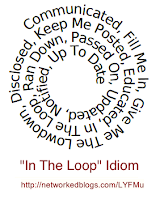 "What does ""in the loop"" mean?"