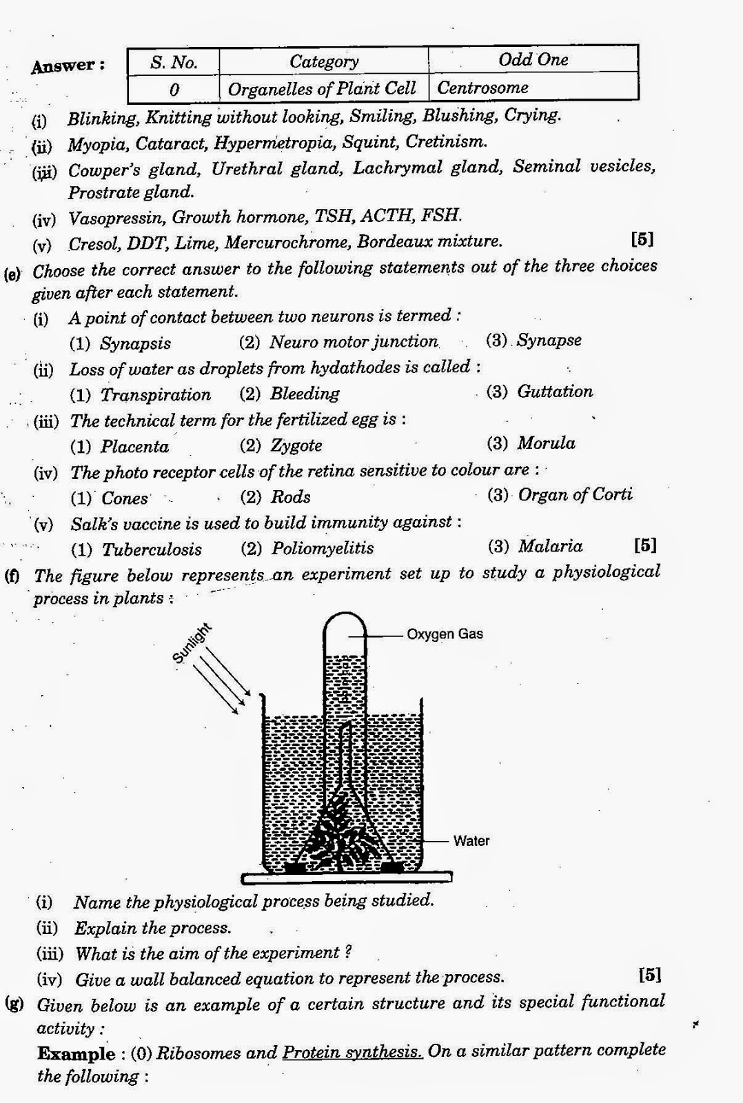 icse class 10th Biology solved question paper 2010