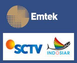Frekuensi Terbaru SCTV, INDOSIAR 2018   INFOKU.s