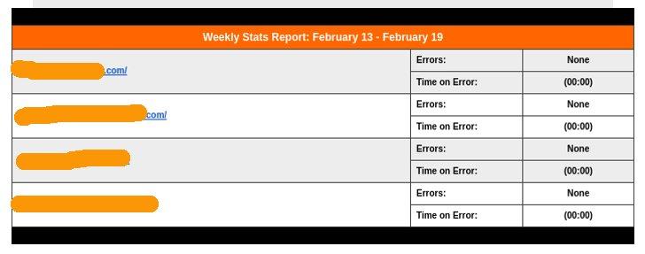 laporan mingguan statistik situs