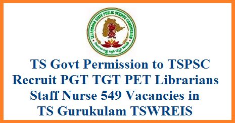 recruitment-of-pgt-tgt-librarians-in-tswreis-telangana-notification-tspsc.html