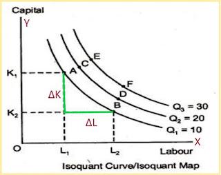 Isoquant-Map