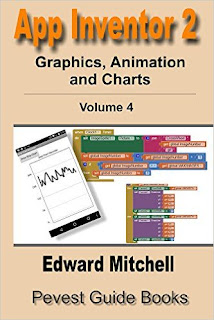 App Inventor Ii Graphics, Animation As Well As Charts