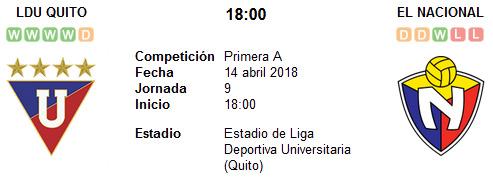 Liga de Quito vs El Nacional en VIVO