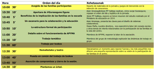 https://sites.google.com/site/apymasite/Gurasogune_ESP.pdf?attredirects=0&d=1