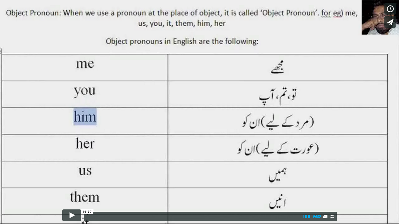 You know me meaning in urdu