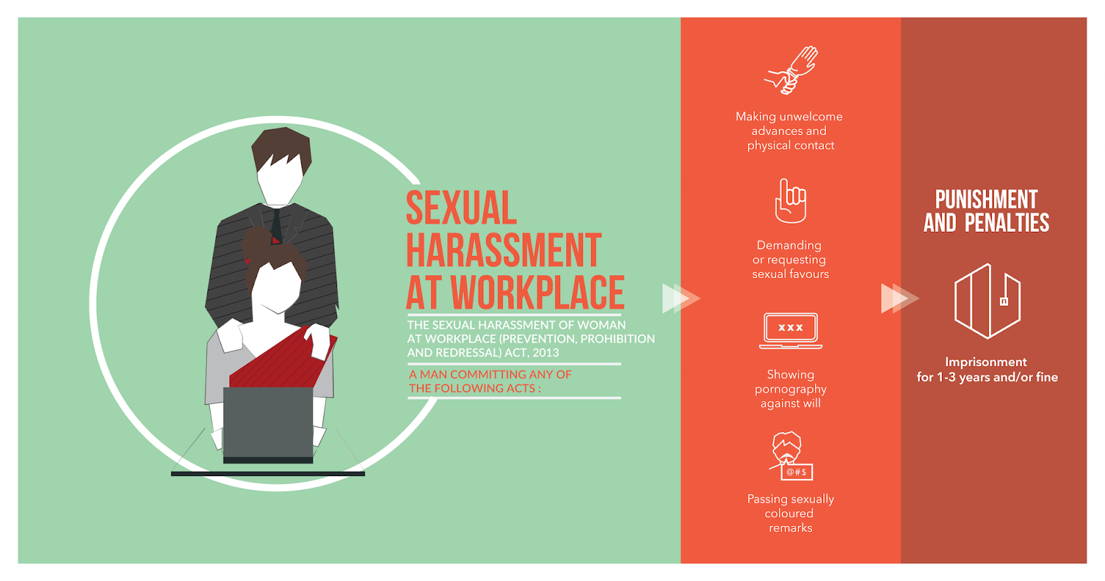 Sexual harassment at workplace images