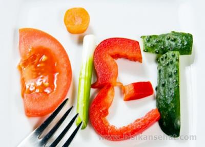 Diet Makanan dan Diet Uang: Hemat Pangkal Kaya Sekaligus Sehat
