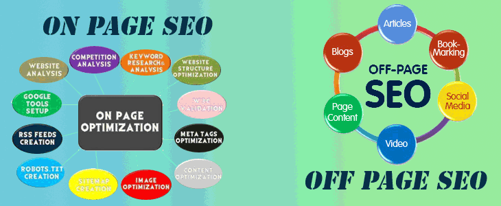 SEO on page & SEO off page