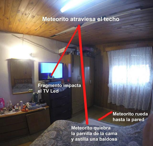 Meteorito no Uruguai