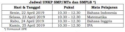 Jadwal UNKP SMP/MTs Tahun 2019