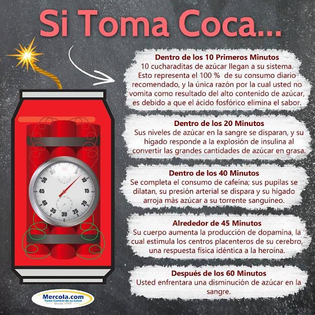 EFECTOS DAÑINOS DE LA COCA-COLA