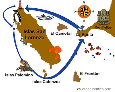 Islas del Callao, Tours Islas del Callao