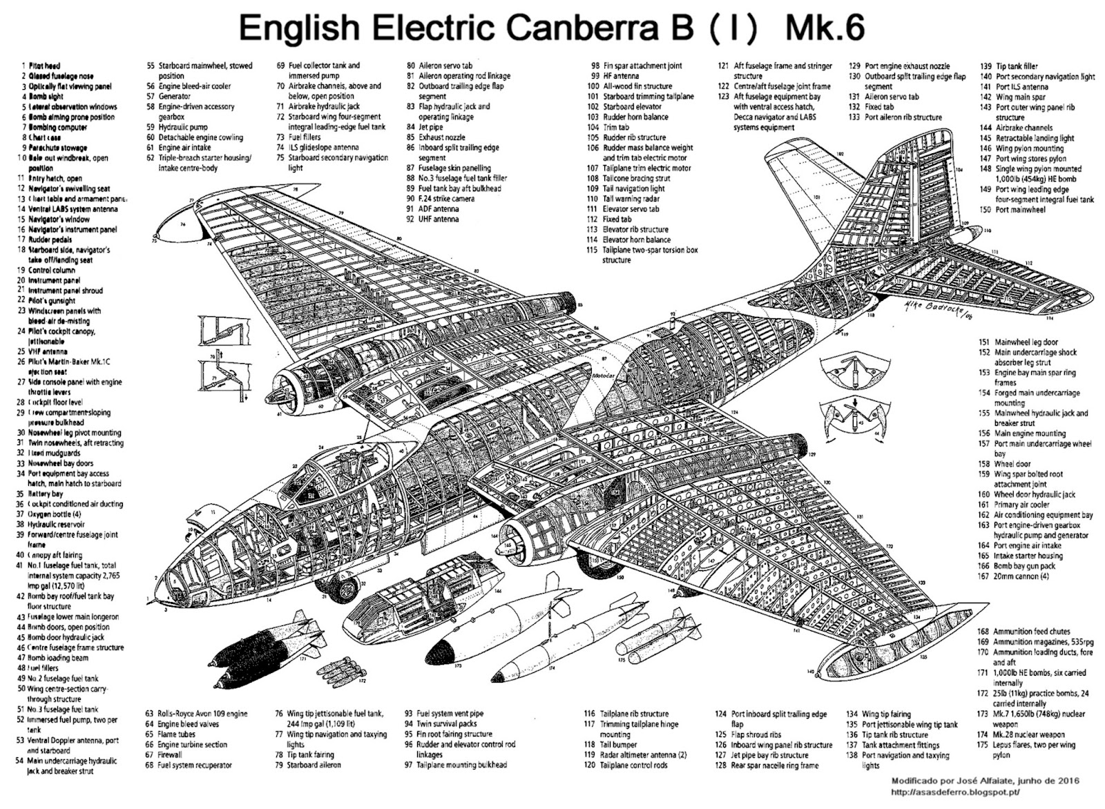 Avioes Militares English Electric Canberra