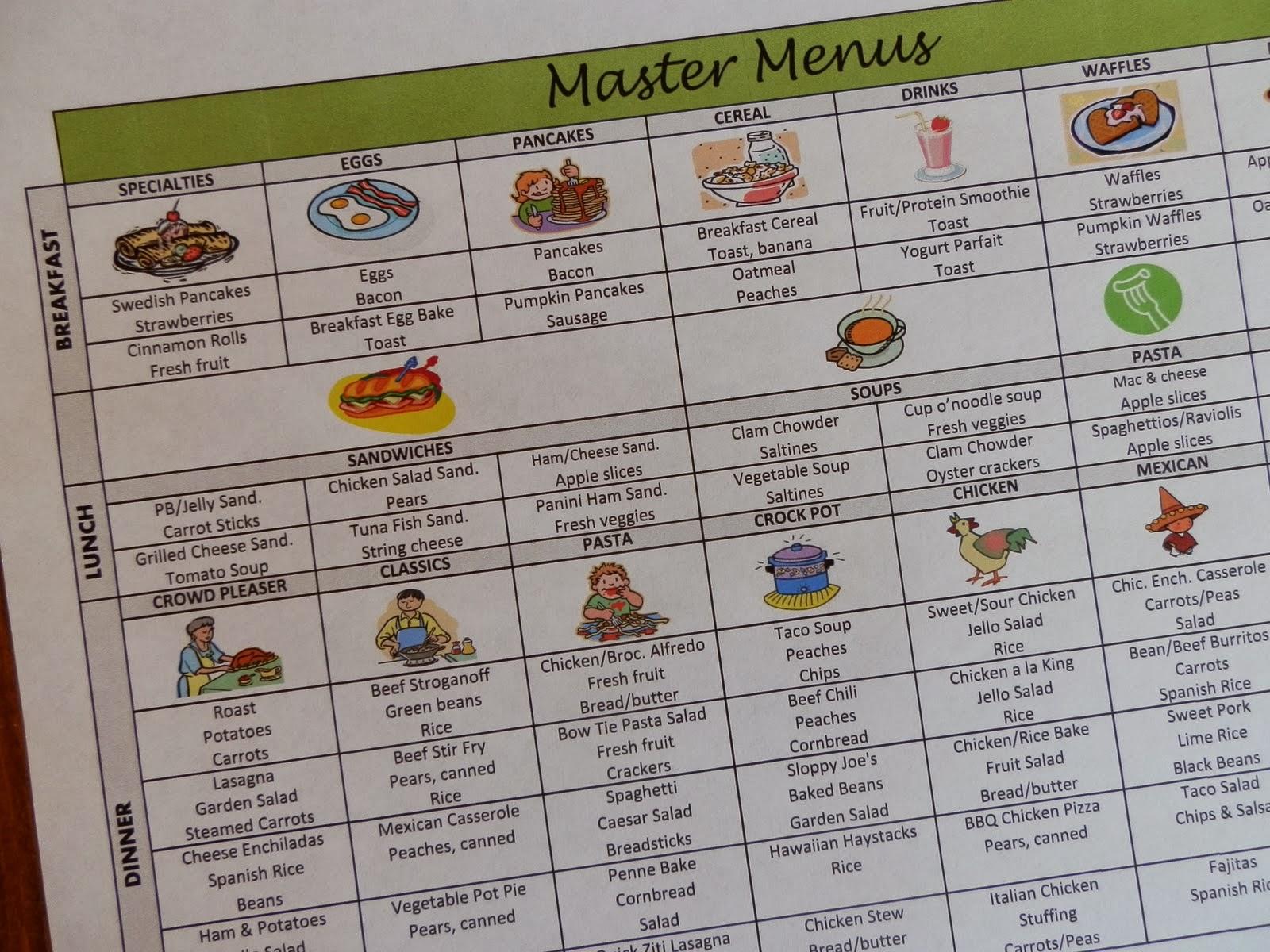 Как планировать меню на неделю
