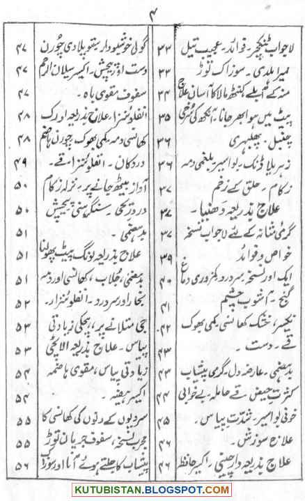 Contents of Mofeed Gharelo Dawaein Or Ghar Ka Dawa Khana