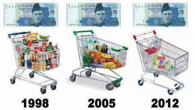 telling how much shopping is expensive in pakistan funny way