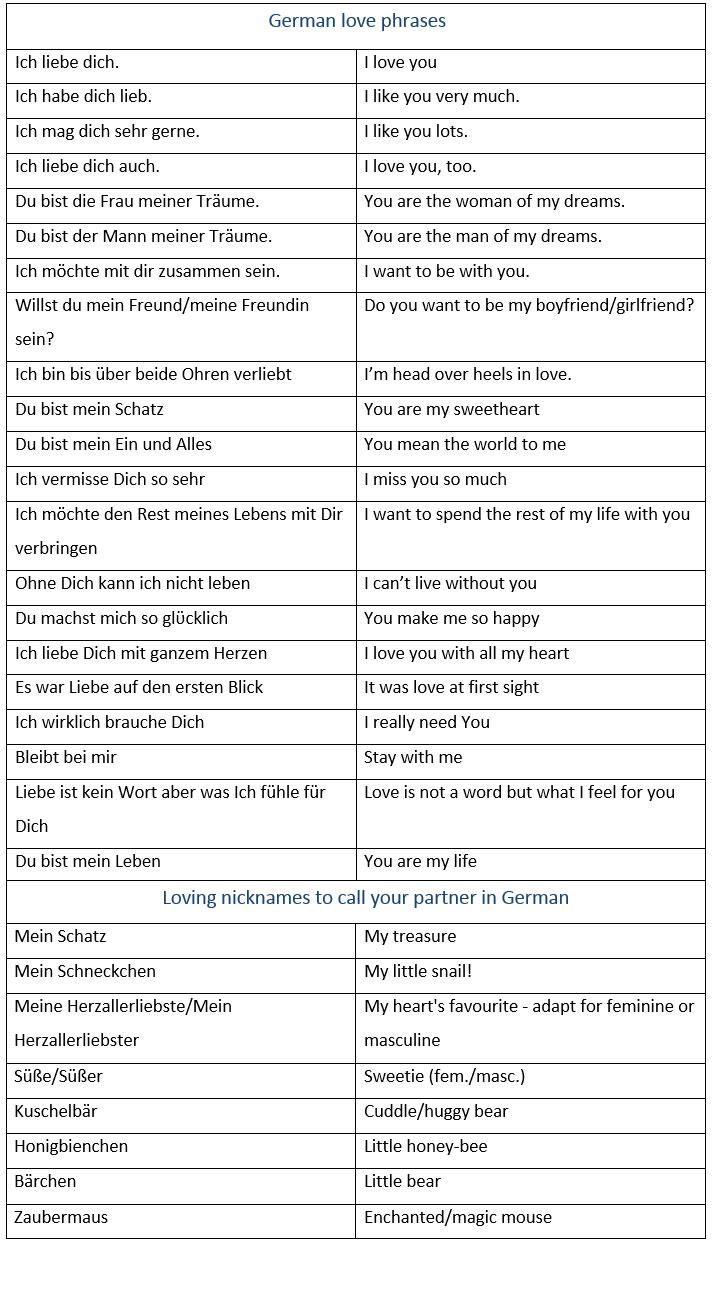 Http Languagelearningbase Com  German German Phrases Loving Nicknames Partner German