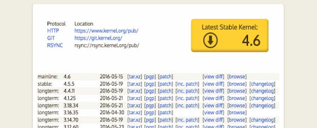 Linux Kernel Website got Hacked By a 27 Year Old Programmer - Arrested
