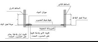 اعمال الرخام pdf