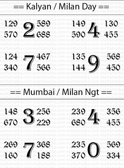 (04-August-15) Aaj Ka Super Tanksal Opan ya close For Kalyan Mumbai BossMatka