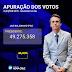 Jair Bolsonaro e Fernando Haddad Disputarão Segundo Turno das Eleições Presidenciais