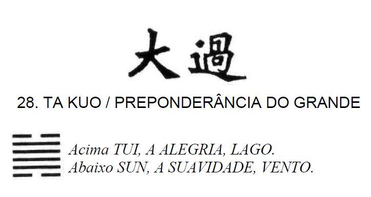 Imagem de 'Ta Kuo / Preponderância do Grande' - hexagrama número 28, de 64 que fazem parte do I Ching, o Livro das Mutações