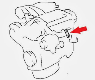 Kubota Engine Serial Number Location Within Kubota Wiring
