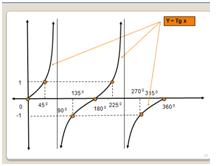 Kisi-kisi PAS Matematika Wajib kelas X ganjil