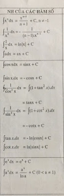 Bảng công thức nguyên hàm cơ bản và đầy đủ  Bảng công thức nguyên hàm cơ bản và đầy đủ