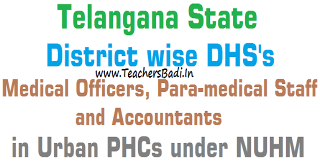 TS Medical Officers, Para-medical Staff and Accountants in Urban PHCs under NUHM