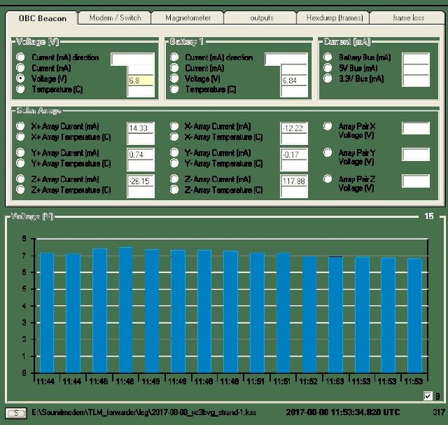 STRaND-1 Telemetry 11:44 UTC