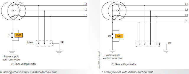 IT Earthing Schematic