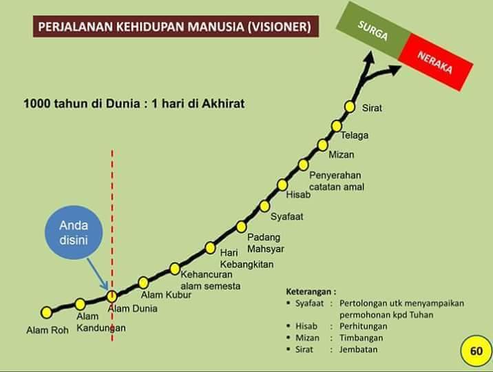 Agen forex malaysia