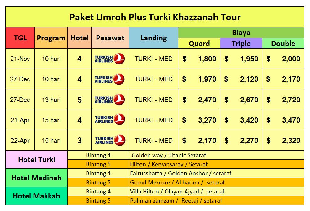 Jadwal Paket Umroh Plus Turki Khazzanah Tour