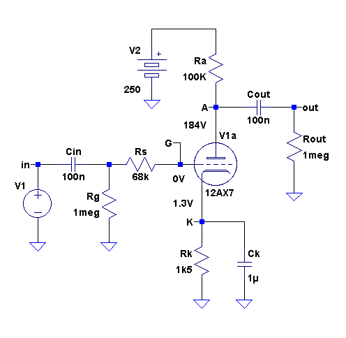 The Basic Triode Gain Stage | Fred's Vacuum Tube Amplifier Blog