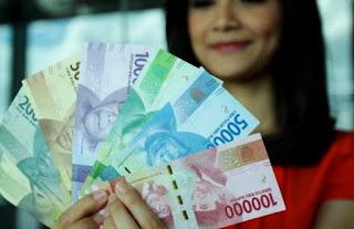 Upah Minimum Kabupaten Kota UMK