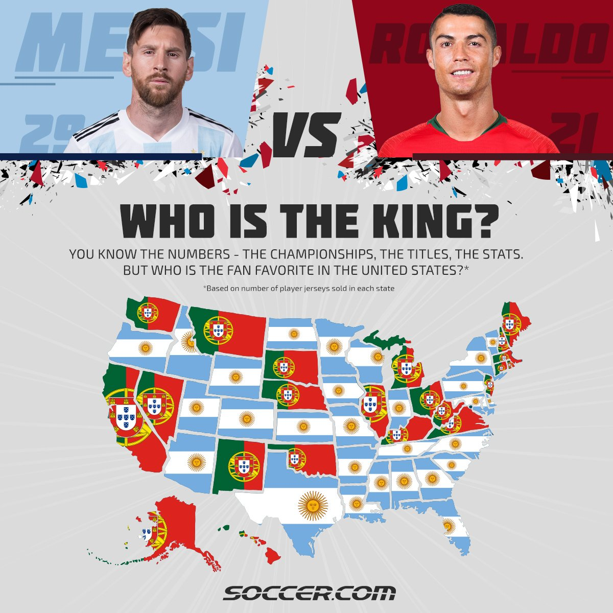 reputable site 2814a 11c39 Revealed: Messi vs Ronaldo US States Jersey Sales | Futbolgrid