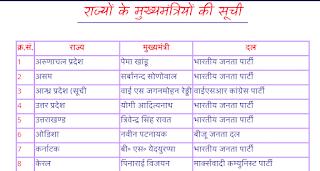 राज्यों के  मुख्यमंत्रियों की सूची