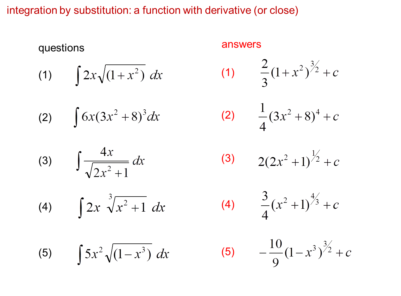 Core Pure 3 Notes U Substitution Function With Derivative